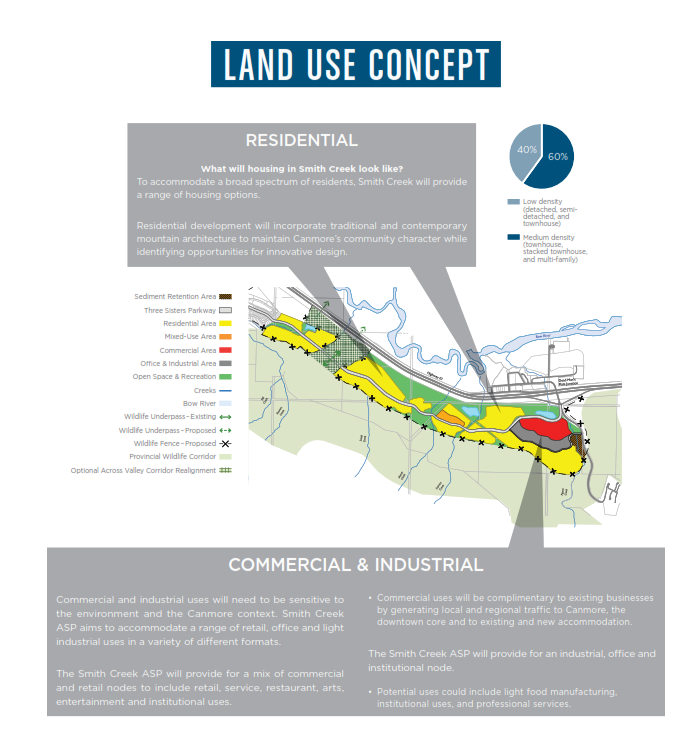 Smith Creek Land Use Concept